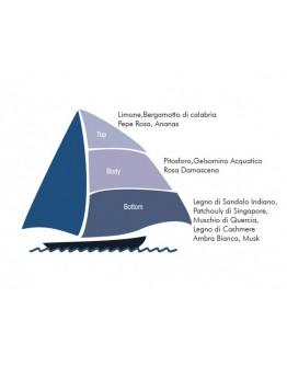 Perfume Acqua Di Portofino NOTTE