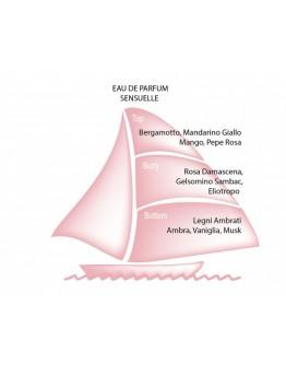 Perfume Acqua Di Portofino ROSA
